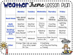 preschool-weather-lessons